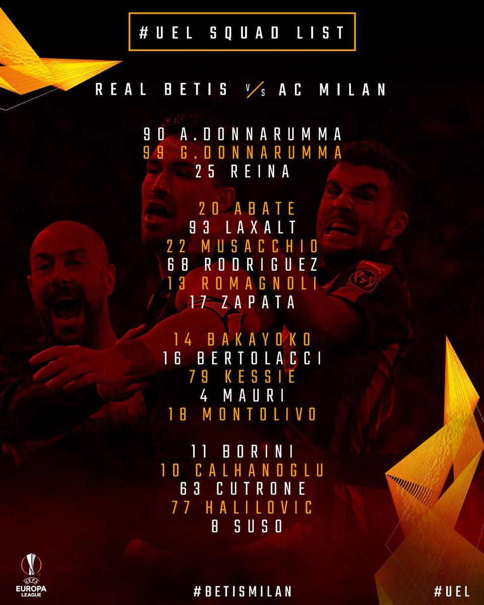 Groupe Milan AC
