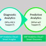 SAP Analytics Cloud's smart discovery feature, saves time by running automated machine learning algorithms in the backend to find correlations between your datasets. @sidbhat1976 explains how: https://t.co/Sh8PdJMc2H #HRTech
