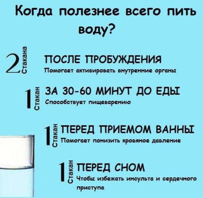 Водная Диета 2 Стакана Воды. 2 стакана воды перед едой или похудение для ленивых