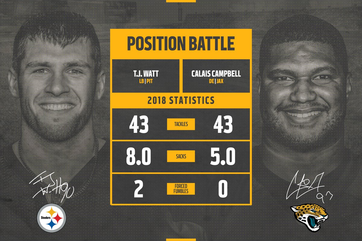 ab3bdf194 Six Steelers  Slobberknockers for Week 2  A half-dozen questions for ...