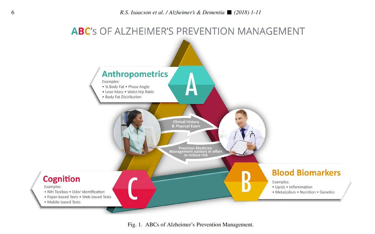 apb 11 approach