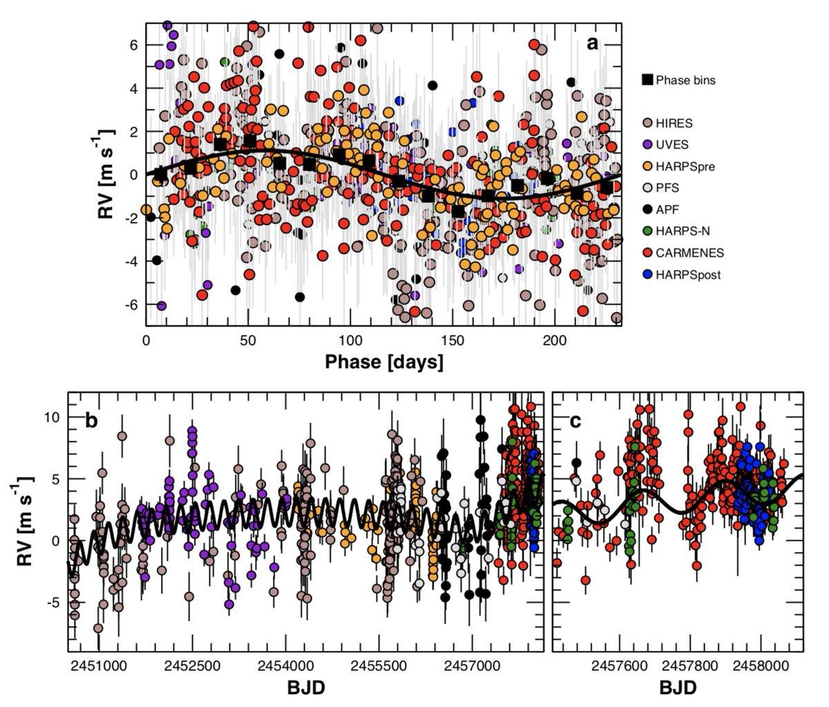 epub Распознавание речевых сигналов по их структурным свойствам
