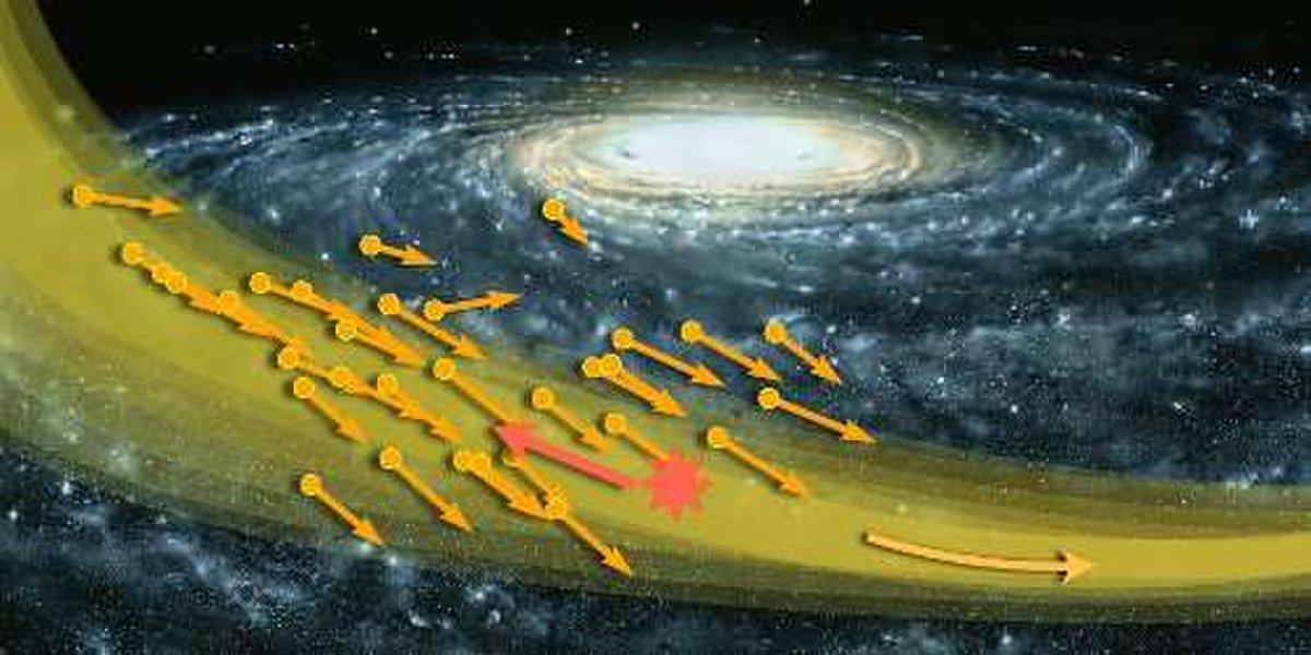 Hình minh họa dòng di chuyển của các ngôi sao xung quanh mặt trời. (Ảnh: NASA)