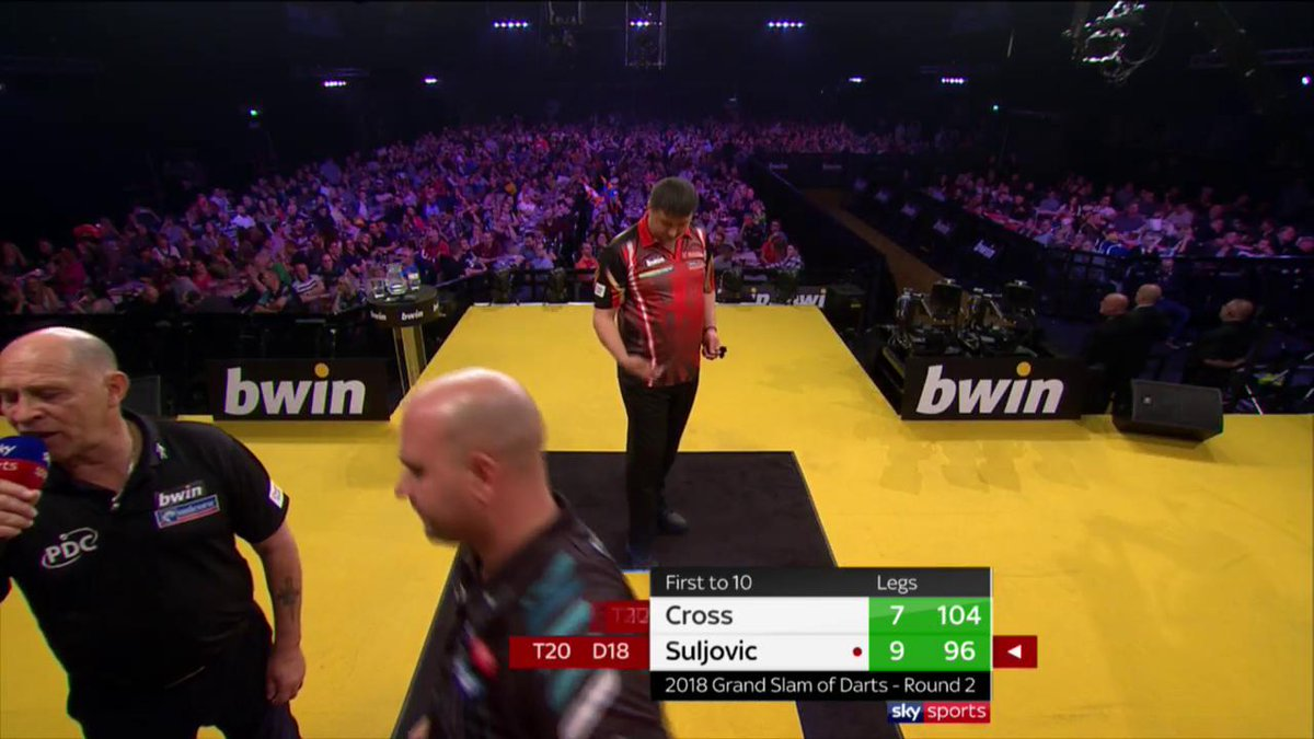 THE WORLD CHAMPION IS OUT | He is defeated by Mensur Suljovic 10-7 in the bwin Grand Slam of Darts 🎯 #bwinDarts