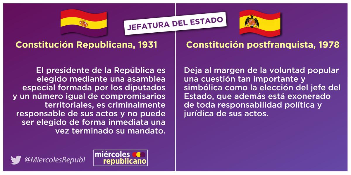 #LaRepúblicaPronto ❤️💛💜