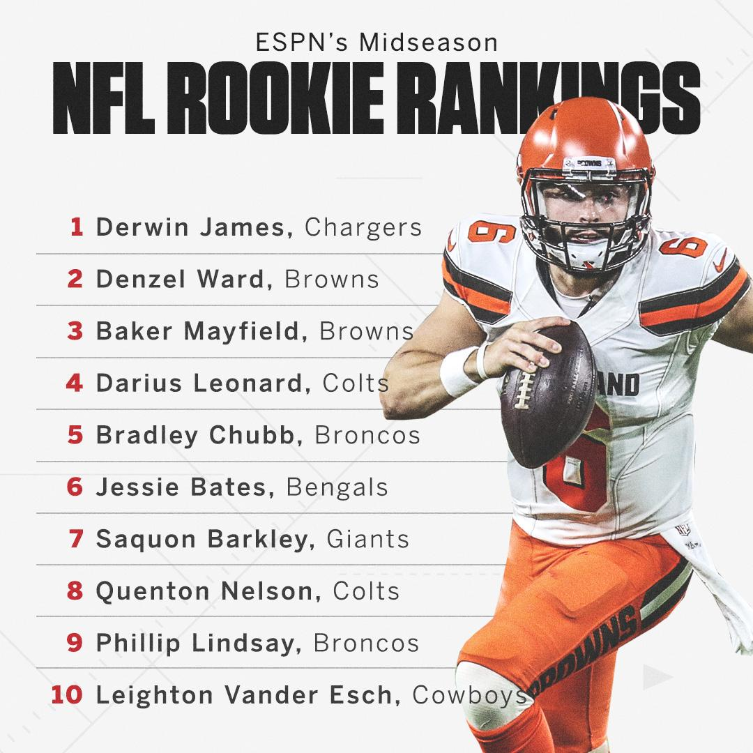 These rookies have been STUDS this season �� https://t.co/RNL81Mb6Po