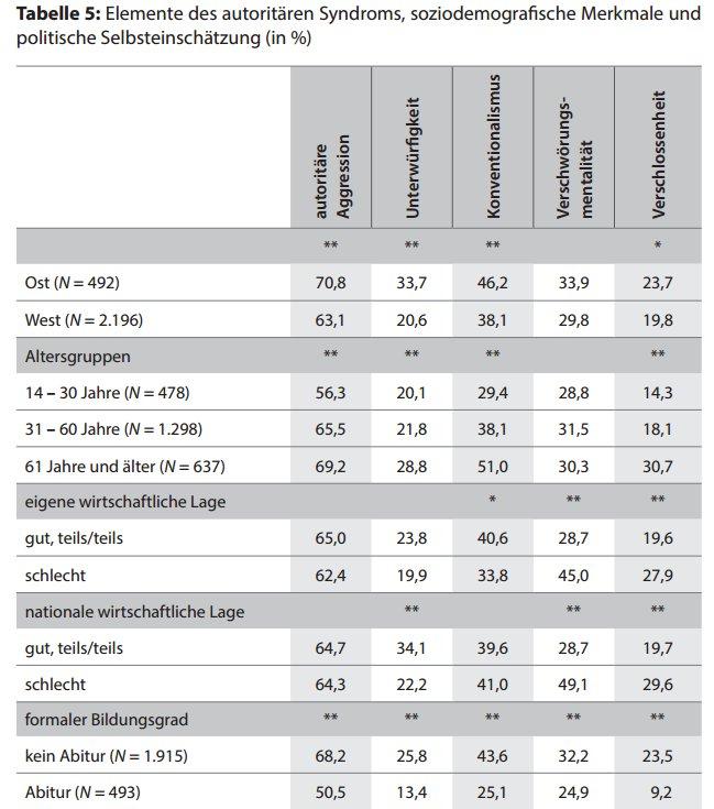 view Thermodynamik: Grundlagen und technische Anwendungen Band
