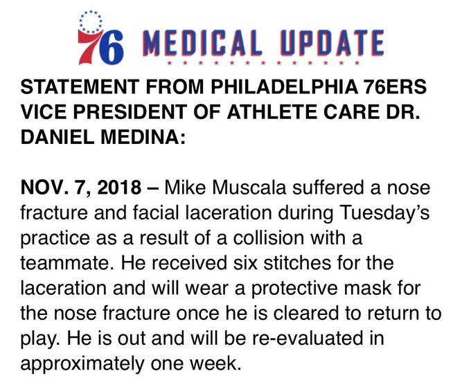 A medical update on Mike Muscala