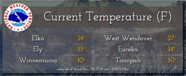 Current temperatures at area climate sites this Wednesday morning.  It's another CHILLY morning! #nvwx