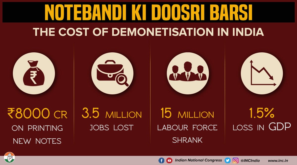 The cost & #DestructionByDemonetisation was endured by every citizen of this country other than few crony capitalist friends of PM Modi. Demonetisation was a black day for our democracy & our economy. #NotebandiKiDoosriBarsi