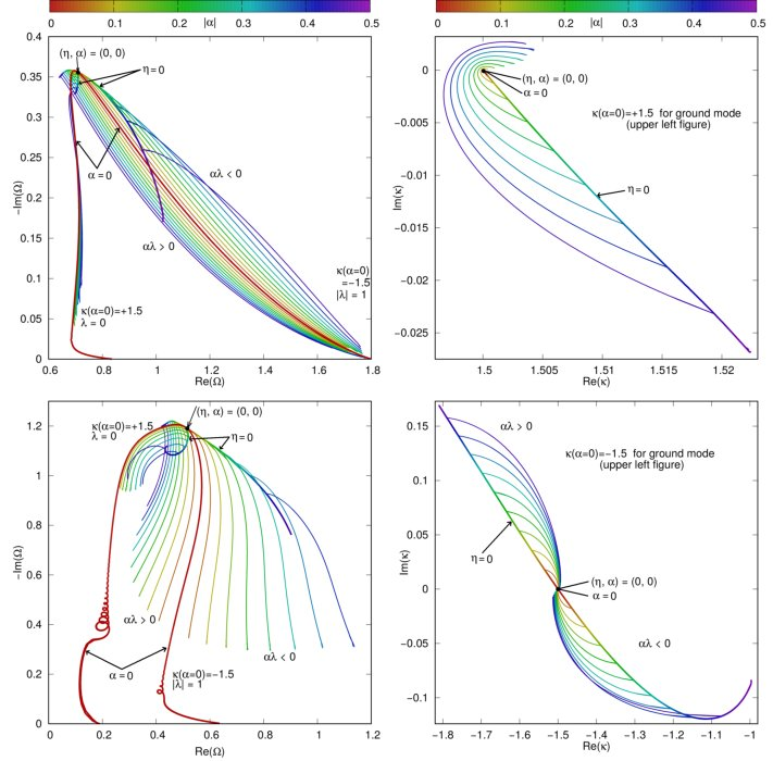 the calculus of variations and functional analysis with optimal control