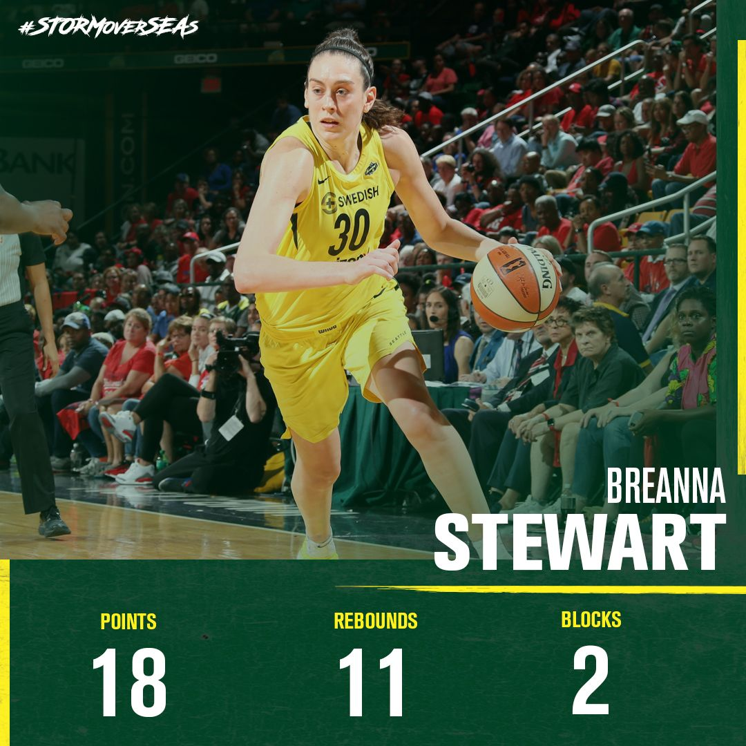 @breannastewart @courtney_paris &amp; @kaleena_23 putting up strong performances and taking the @EuroLeagueWomen by Storm!   #STORMOverSEAs #badpuns<br>http://pic.twitter.com/lsk2w62faU