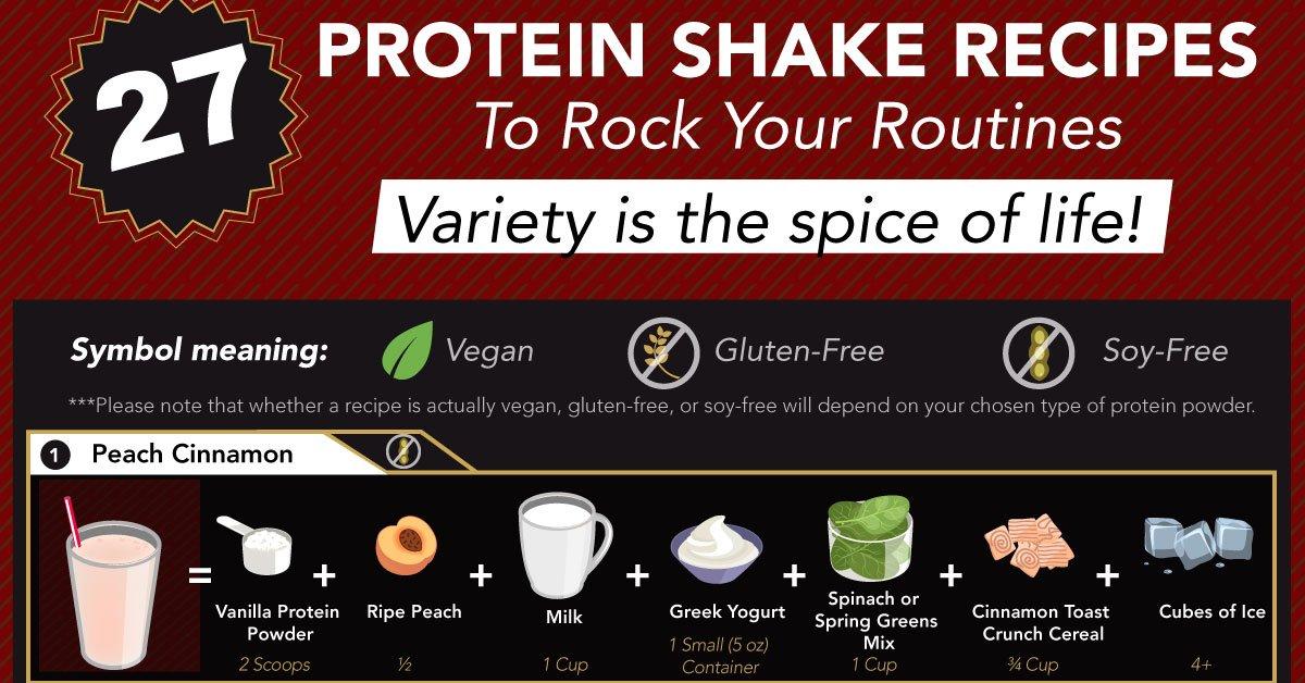 healthwell protein
