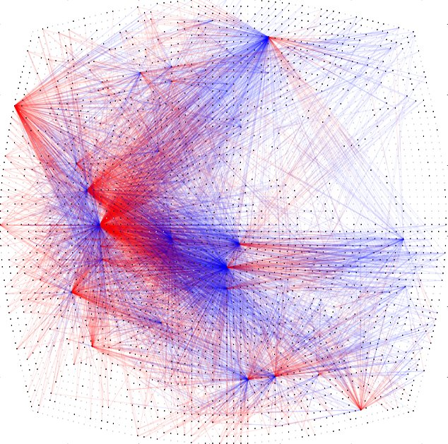 pdf The analysis