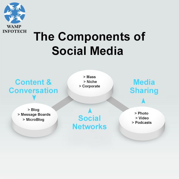Online gaming in context: the social and cultural