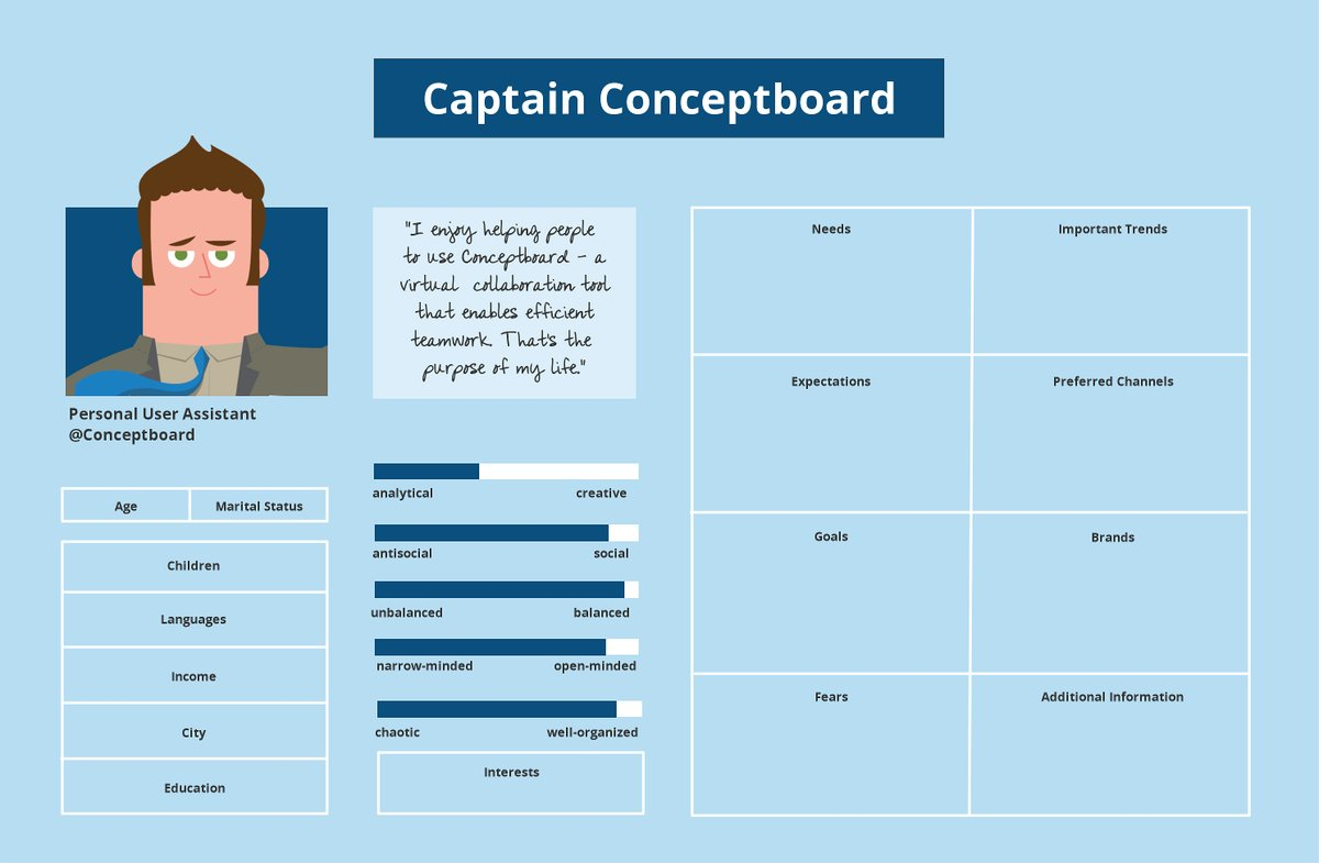 Give It A Free Try Now Https Conceptboard Blog Customer Persona Template Howto Targetaunce Virtualwhiteboard Collaboration