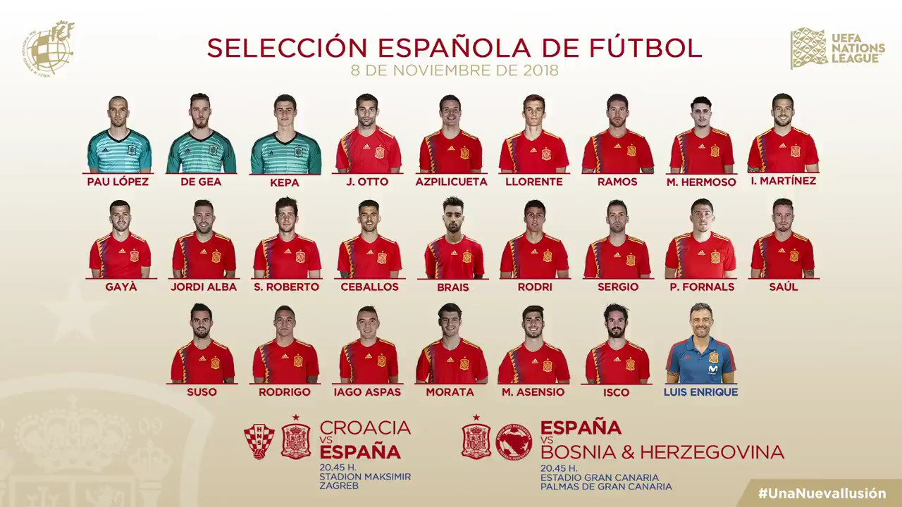 �� ¡Jordi Alba regresa a la @sefutbol! Estos son los elegidos de @LUISENRIQUE21 https://t.co/1SNOsssJFz
