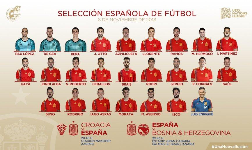 Энрике в необычный способ огласил состав сборной Испании на ближайшие матчи - изображение 1