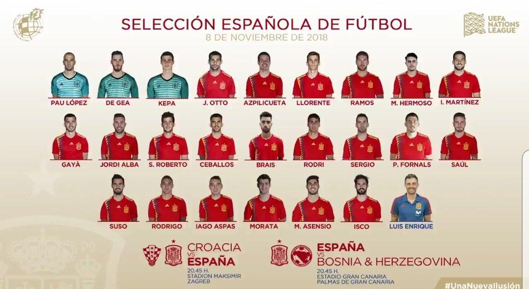 Retour de Jordi Alba, premières pour Hermoso, Fornals et Mendez — Espagne