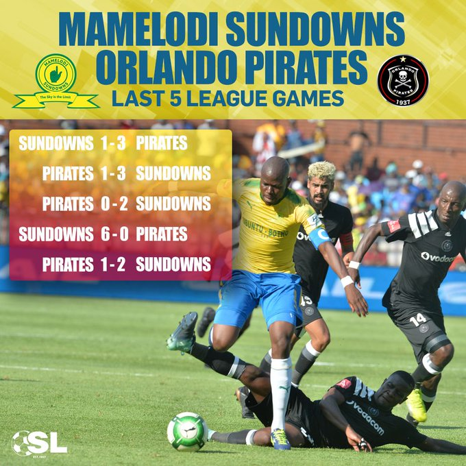 There were 19 goals in the last five league meetings between Mamelodi Sundowns and Orlando Pirates, how many will we see on Saturday? #AbsaPrem #SLChat 👆🏾☠️ Photo