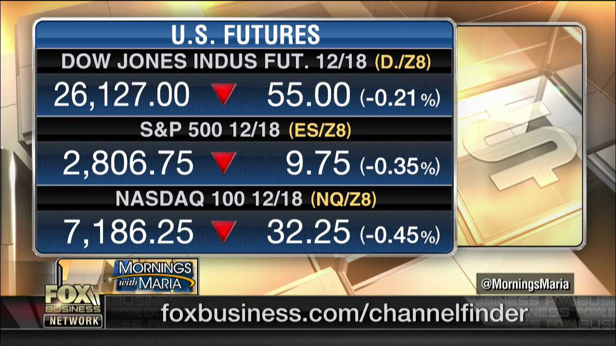 U.S. futures: https://t.co/zAU7BjzjVX