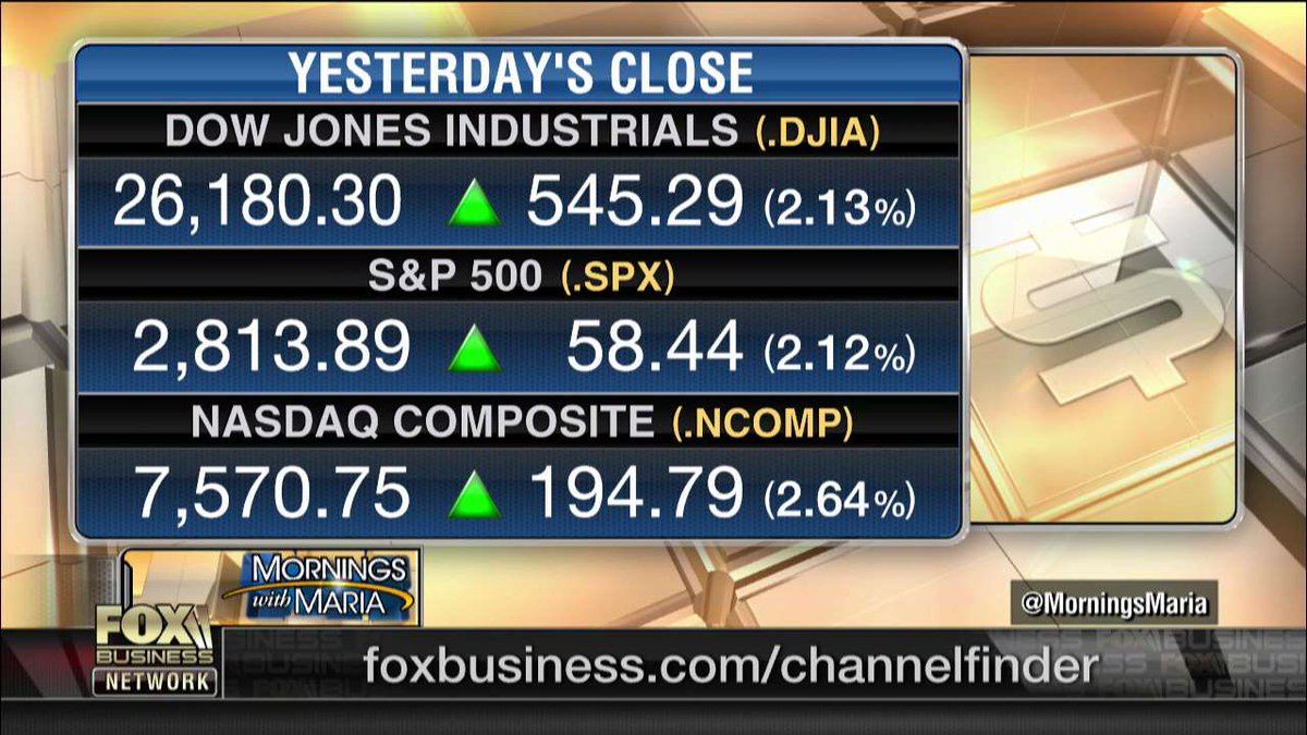 Markets at yesterdays close: