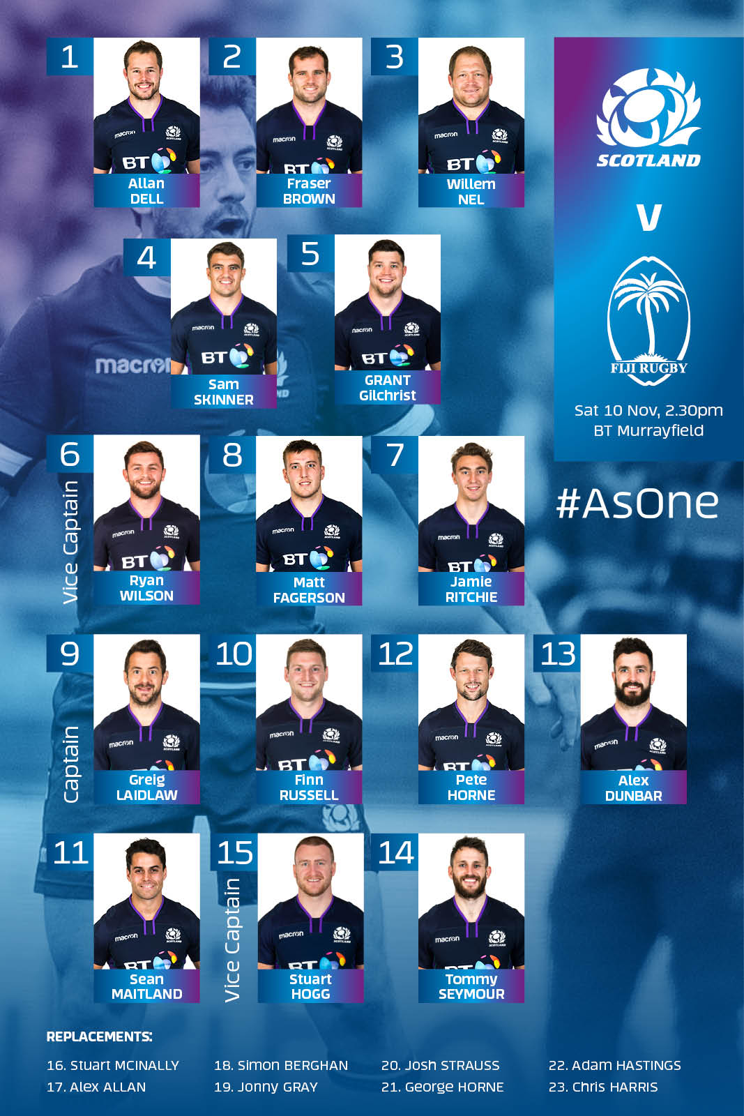 Scotland V Fiji Saturday 10th November - Page 2 DrexafWX0AEYs3-