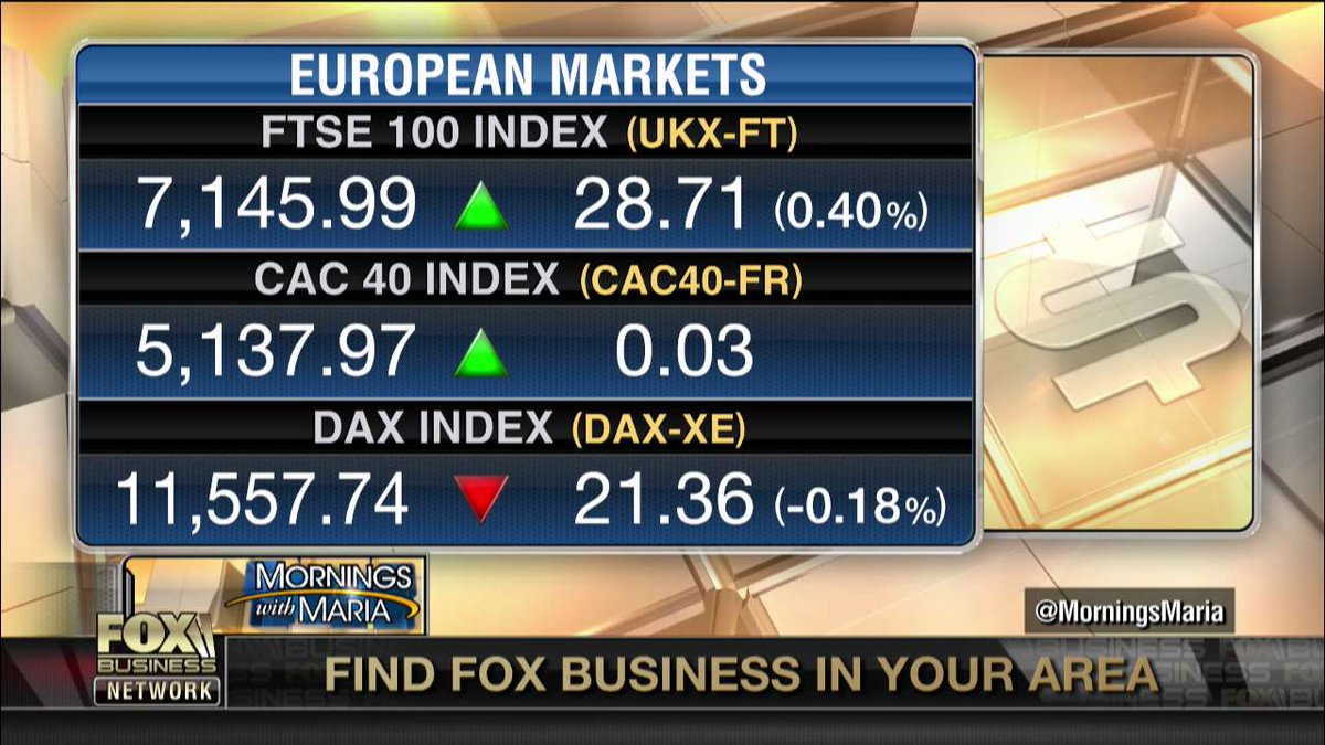 European markets: