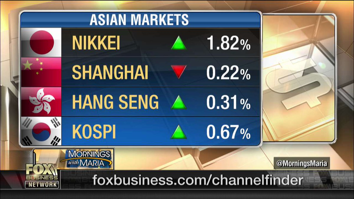 Asian markets: