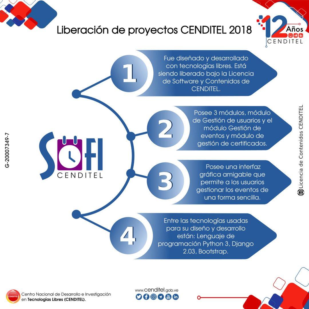 Cenditel On Twitter Proyectoscenditel2018 Te