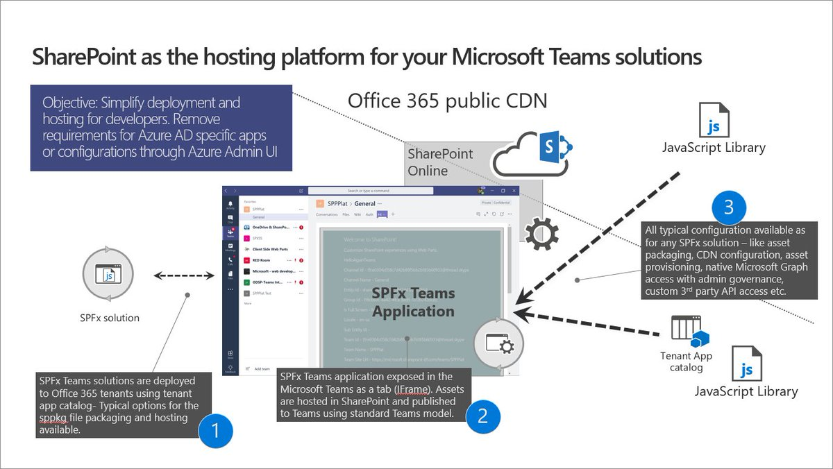 Document management related view of sharepoint document entity stopped displaying custom column value in crm