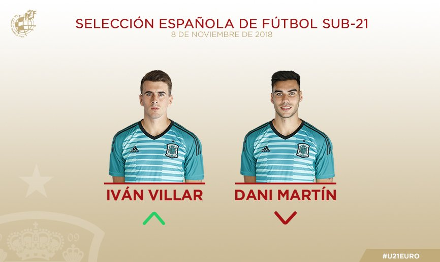 Iván Villar y Dani Martín (Foto: RFEF).
