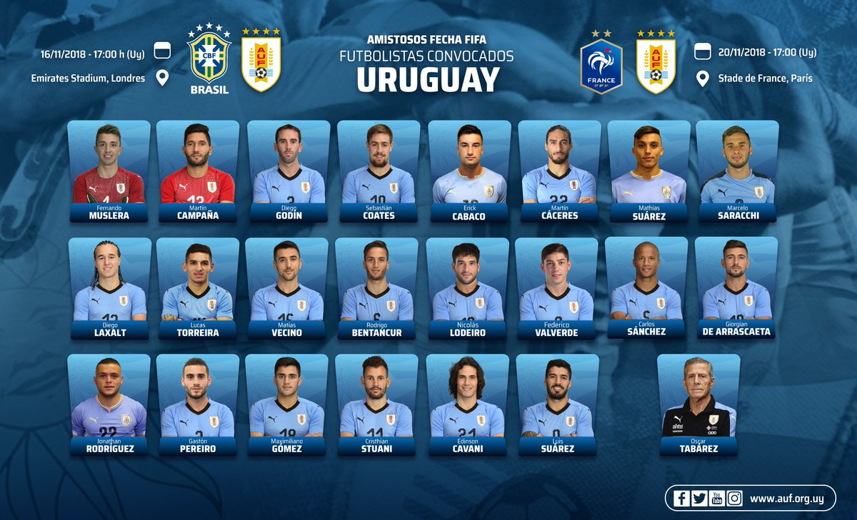Convocatoria de Uruguay.