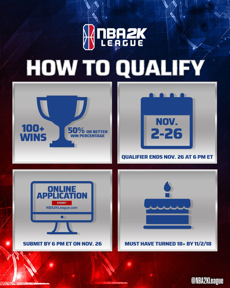 📝 The application for the NBA 2K League Qualifier is now LIVE on NBA2KLeague.com APPLY NOW!