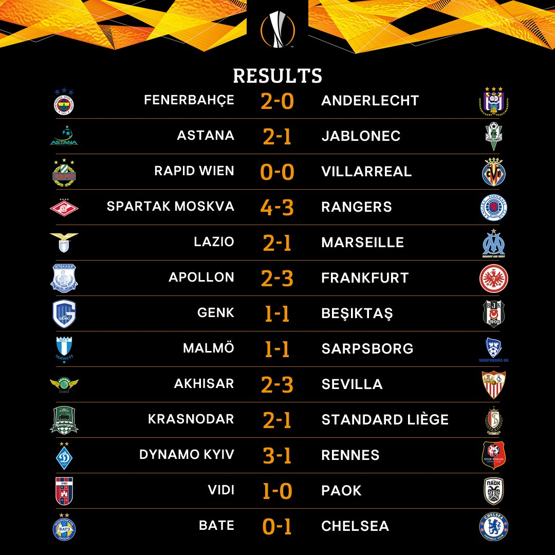 ⏰ EARLY RESULTS ⏰  Goals. More goals. And drama. 🙌  #UEL