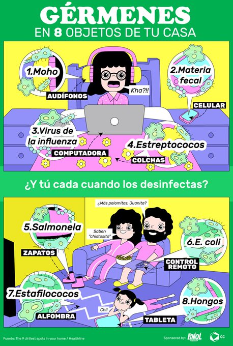 #MeDeboDeshacerDe los gérmenes y virus 🦠 #InfografíaCC Photo