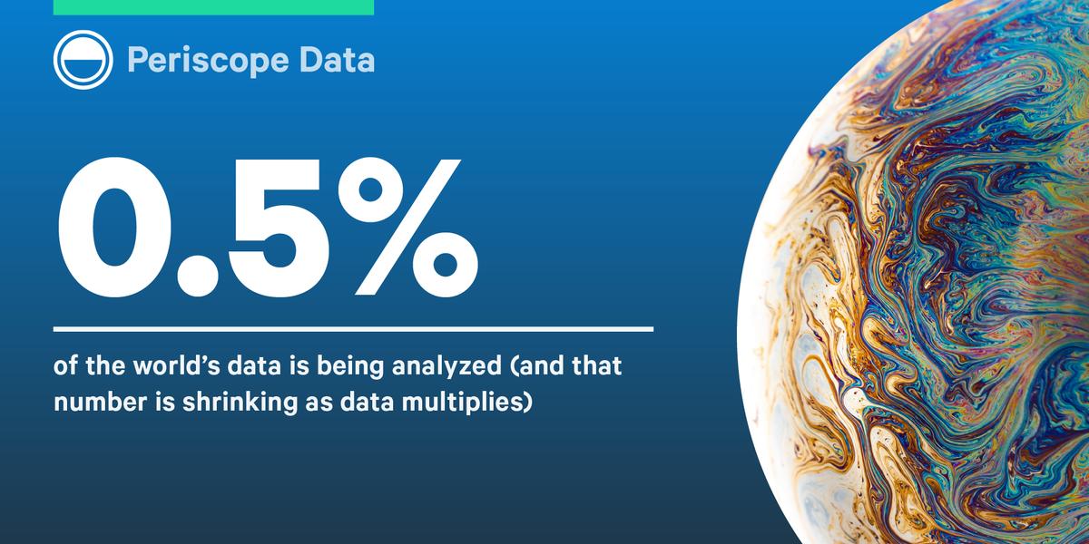 Periscope Data on Twitter: