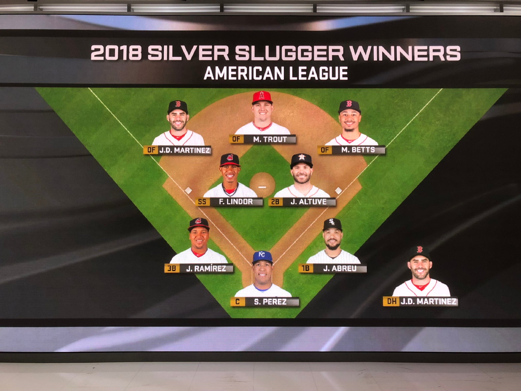 Here they are - your 2018 AL and NL #SilverSlugger Award winners! https://t.co/0cJ6XdWDm8