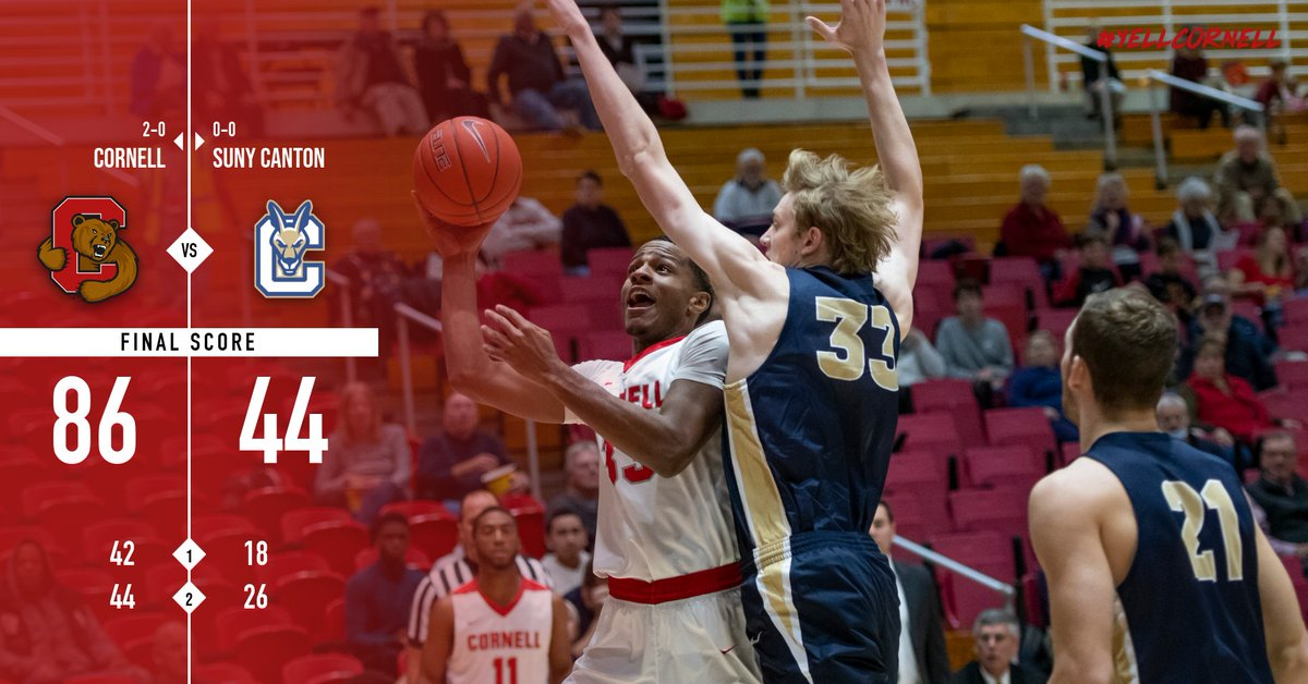 Big Red tips off home season tonight vs. SUNY Canton