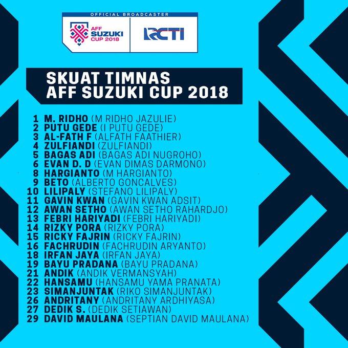 Di bawah sang pelatih Bima Sakti, inilah Timnas Indonesia yg siap berjuang demi mengharumkan nama bangsa. Siapa ya pemain favorit kamu? #SaatnyaIndonesiaJuara #KobarkanSemangatGaruda Photo