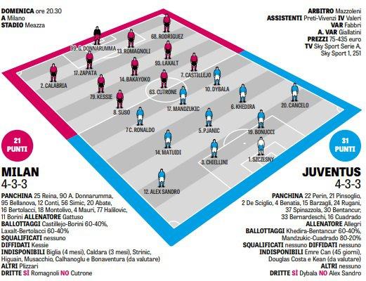 VecchiaSignora.com's photo on Juventus