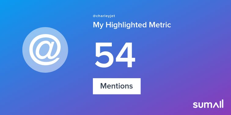 My week on Twitter 🎉: 54 Mentions. See yours with https://t.co/z0OiOqAO9u https://t.co/CYNWVdoKqh