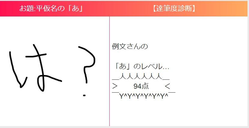 #達筆度診断 Latest News Trends Updates Images - potunon