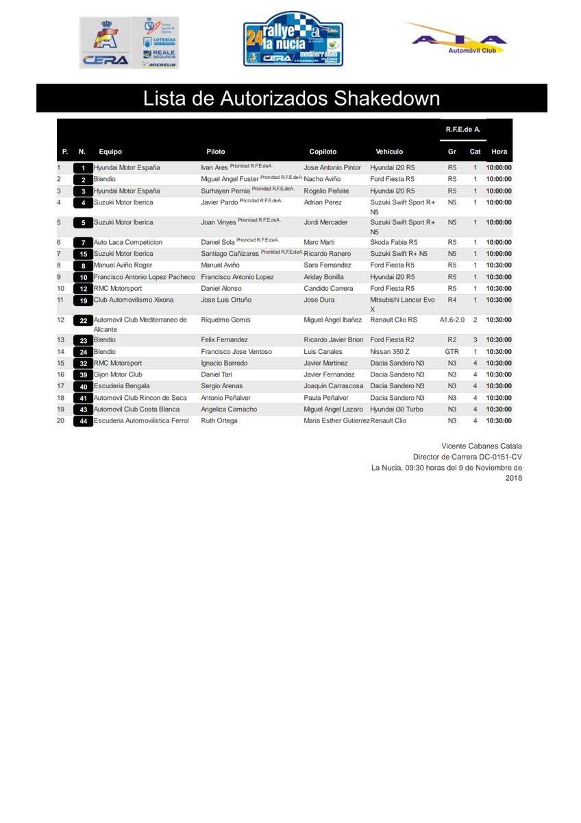 CERA: 24º Rallye La Nucía Mediterraneo - Trofeo Costa Blanca [9-10 Noviembre] - Página 2 DrjO1tZWwAIa9K_