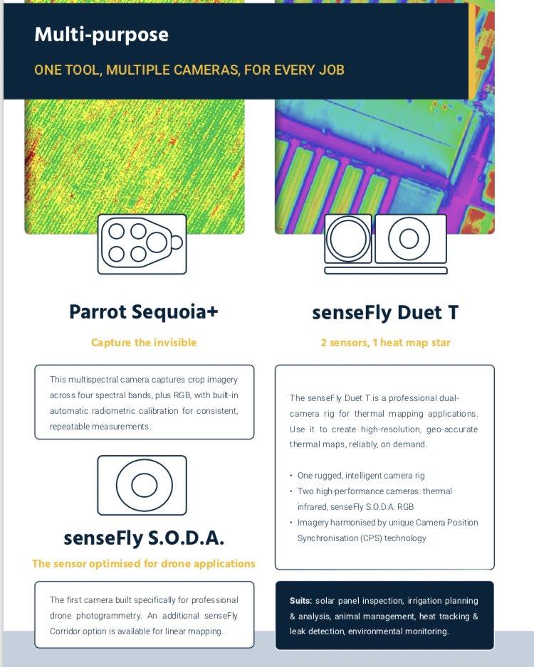Geomate Survey Equipment Ghana (@GeomateSurvey) | Twitter