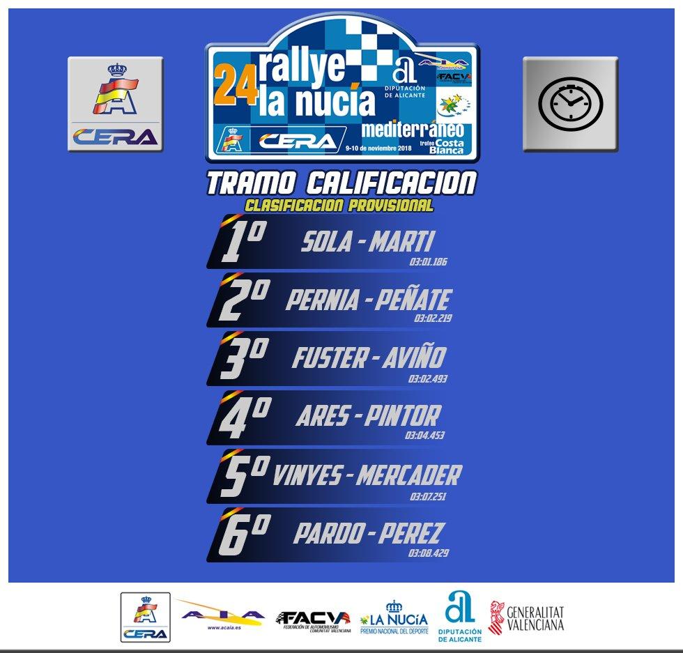 CERA: 24º Rallye La Nucía Mediterraneo - Trofeo Costa Blanca [9-10 Noviembre] - Página 2 DrjshP-X4AABeAj