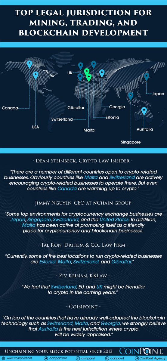 best jurisdiction for cryptocurrency