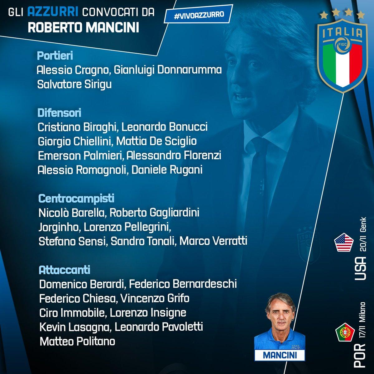 Groupe Italie