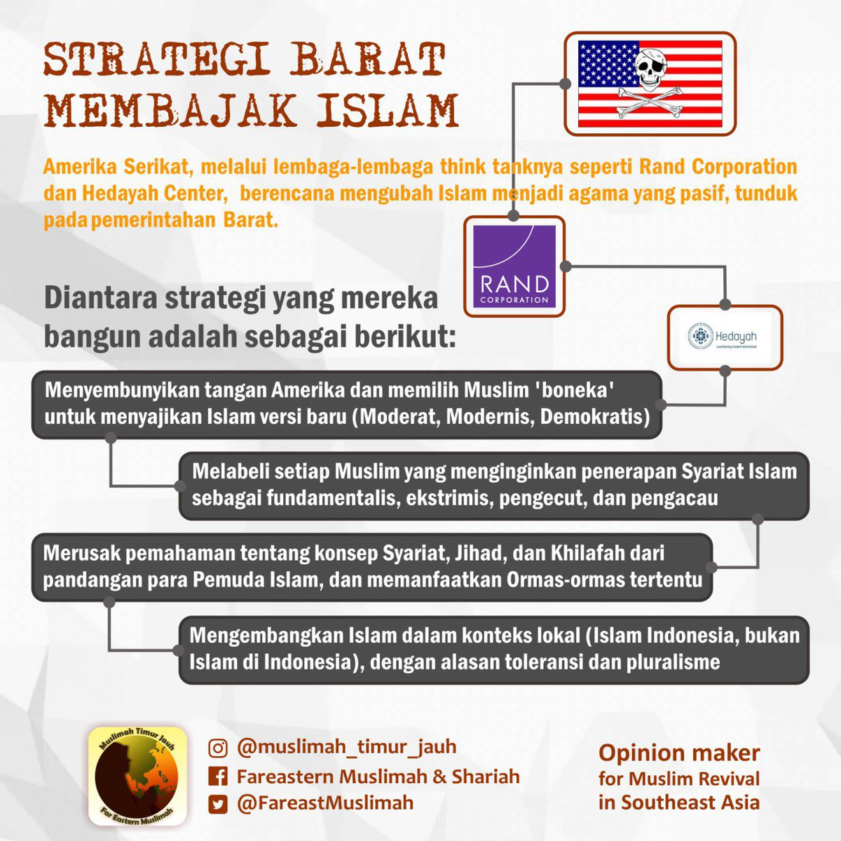 Image result for rand corporation islam