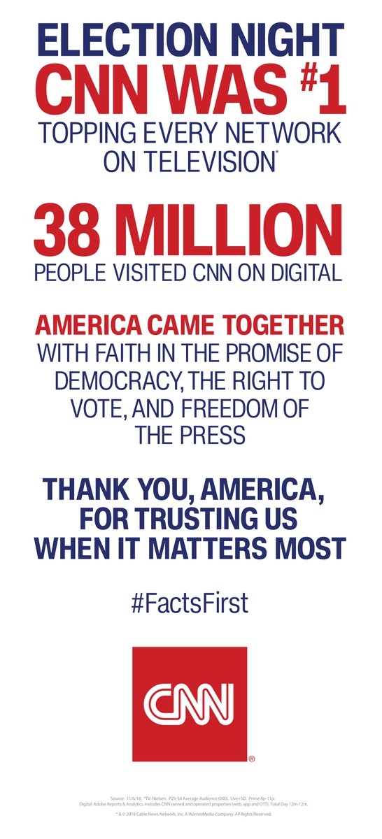 Thank you, America, for trusting CNN when it matters most. #FactsFirst 🍎